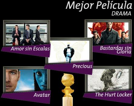 Nominados Globos de Oro
