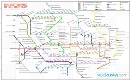 Mapa Metro-Cine.